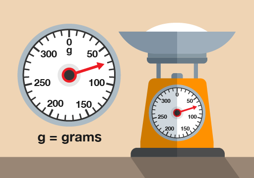 How To Weigh Luggage Without Scale